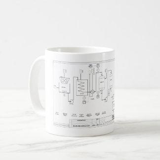 Tasse de rêve de microbrasserie d'ingénieurs