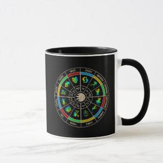 Tasse d'horoscope de Lion