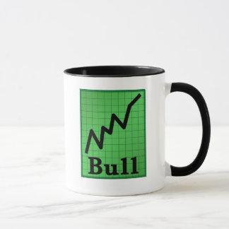 Tasse d'humeur du marché (concernez l'autre côté)