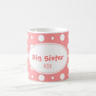Tasse tachetée rose de motif de point de polka