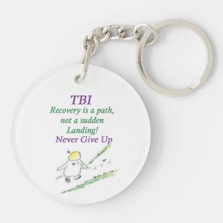 TBI et porte-clés de vertige