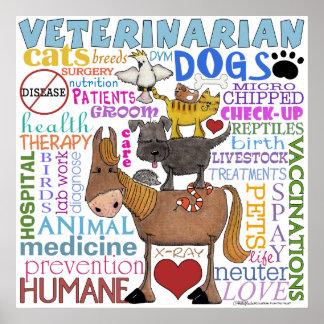 Termes de vétérinaire d'art de Vétérinaire-Souterr Affiches