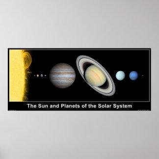 The Sun et planètes du système solaire Posters