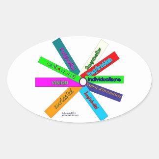 Thésaurus de créativité Roue-Français Stickers Ovales