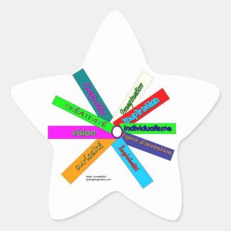 Thésaurus de créativité Roue-Français Stickers En Étoile