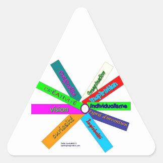 Thésaurus de créativité Roue-Français Autocollant En Triangle