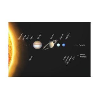 Toile Planètes dans notre système solaire dans l'espace