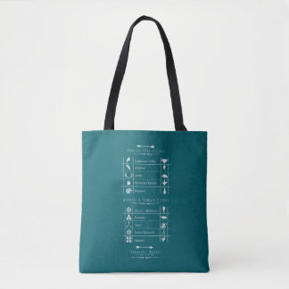 Tote Bag Le tableau de code fantastique de bêtes