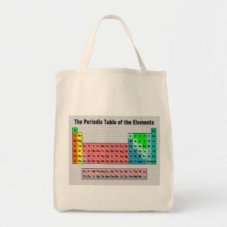Tote Bag Le Tableau périodique (simple avec l'arrière -