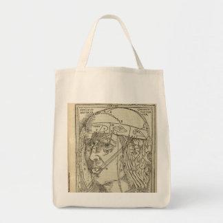 Tote Bag Tête humaine