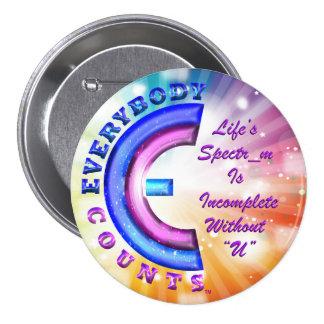 Tout le monde compte le bouton (TM) Badges