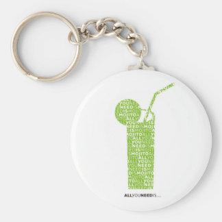 Tout que vous avez besoin est… porte-clé rond