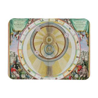 Tracez montrer le système de Tycho Brahe d'Orbi pl Magnet Rectangulaire Avec Photo