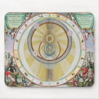 Tracez montrer le système de Tycho Brahe d'Orbi pl Tapis De Souris