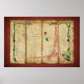 Tulipomania Graph (sauve) Posters