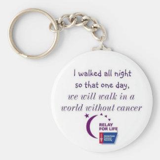Un monde sans Cancer Porte-clés