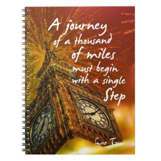 Une longue route démarre par un pas à pas carnet