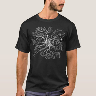 UNIFORME d'OBSCURITÉ de T-shirt d'arbre de maths
