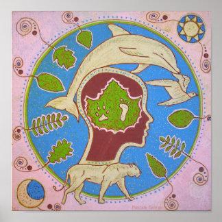 Vegan planet Poster