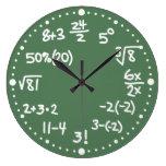 Version mathématique deux d'horloge d'équations de