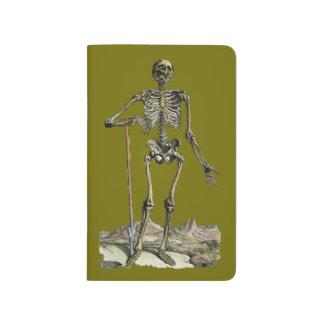 Vesalius : Système squelettique Carnet De Poche
