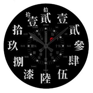 Vieux style de kanji du Japon [visage noir] Grande Horloge Ronde