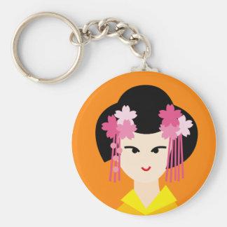 visage 4 de geisha porte-clé rond