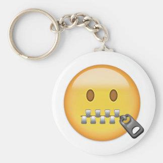 Visage Emoji de Tirette-Bouche Porte-clé Rond