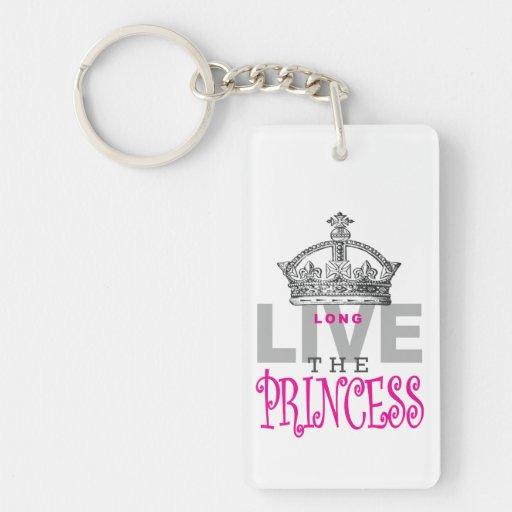 Vivent longtemps la princesse porte-clé