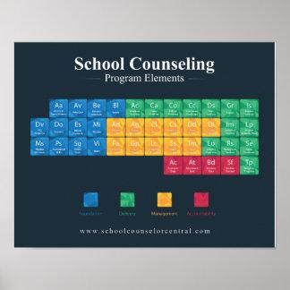 Volets d'un programme de consultation d'école posters