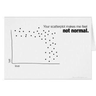 Votre Scatterplot m'incite à me sentir non normal Carte De Vœux