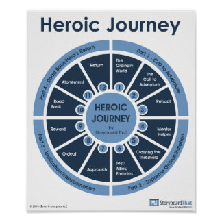 Voyage héroïque - affiche de salle de classe de poster