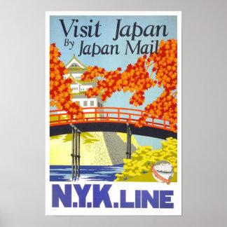 Voyage vintage du Japon de visite Posters