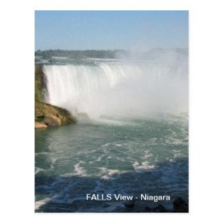 Vue de chutes : Niagara Etats-Unis Canada Carte Postale