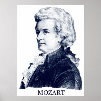 Wolfgang Amadeus Mozart, bleu Posters