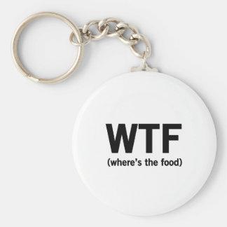 WTF où est la nourriture Porte-clé Rond