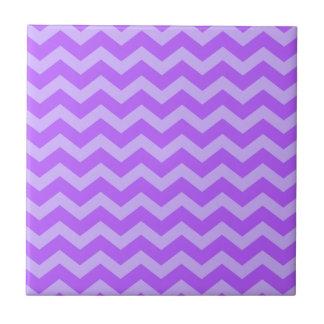 Zigzags de pourpre et de lavande petit carreau carré